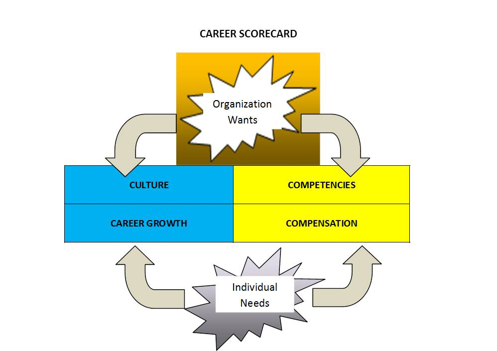 individual organizational transformation q a